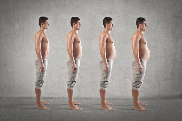 ABSI und WtHR berücksichtigen den Taillenumfang bei der Berechnung Ihres Index
