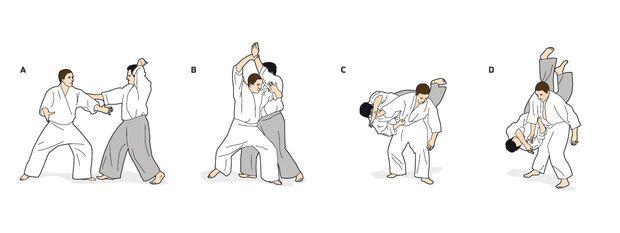 Aikido Schrittfolge