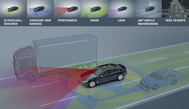 Assistenz-Systeme der selbstfahrenden Autos werden immer schlauer