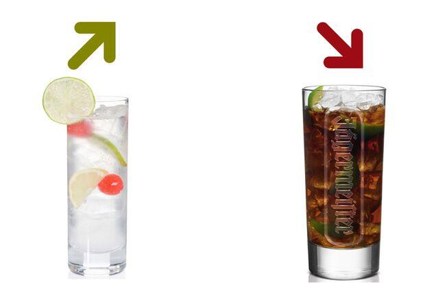 Beim Kalorienduell heißt es lieber Tom Collins als Jäger-Lime