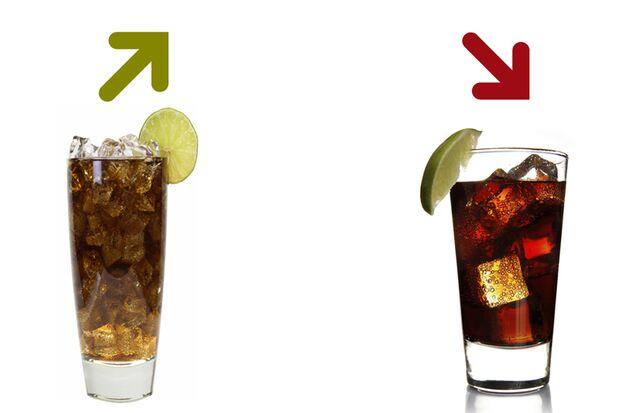 Beim Kalorienduell heißt es lieber Whiskey-Cola als Cuba Libre