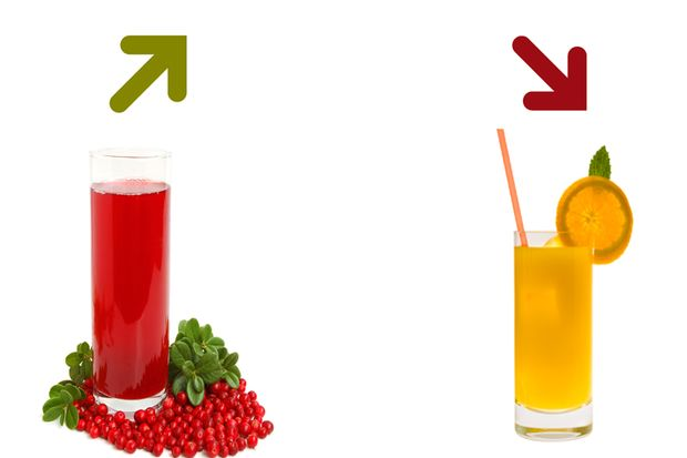 Beim Kalorienduell heißt es lieber Wodka-Cranberry als Screwdriver