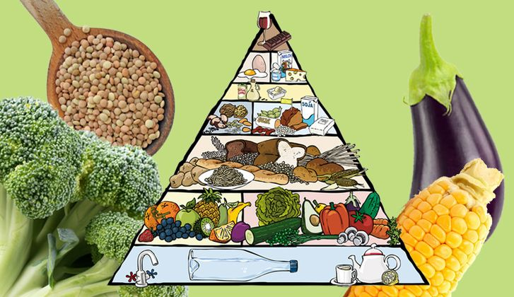Eine vegetarische Ernährung hilft beim Abnehmen