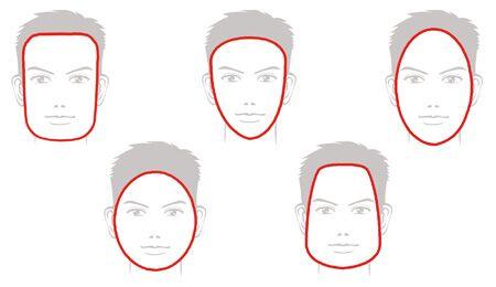 Die fünf Gesichtsformen