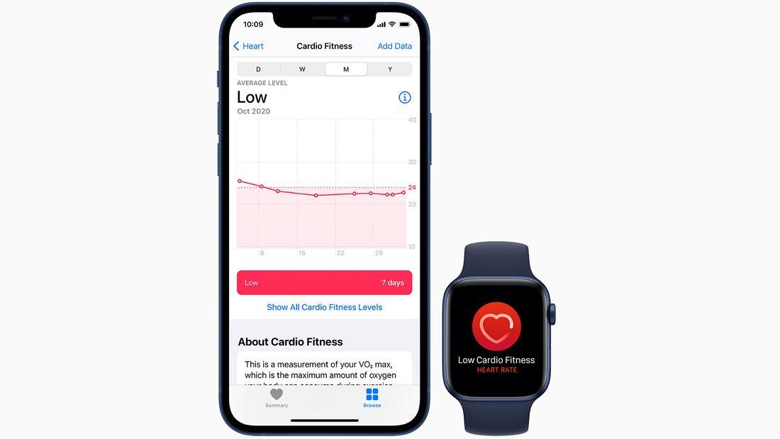 Du findest die Cardiofitness-Funktion in der Health-App auf dem iPhone