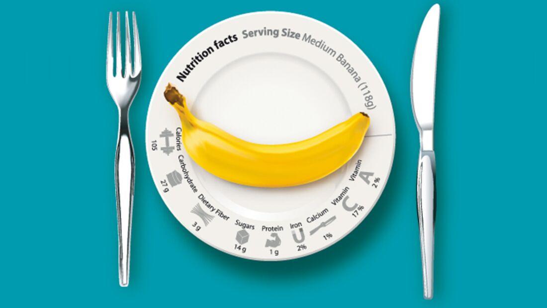 wie viele kalorien darf man pro tag zu sich nehmen