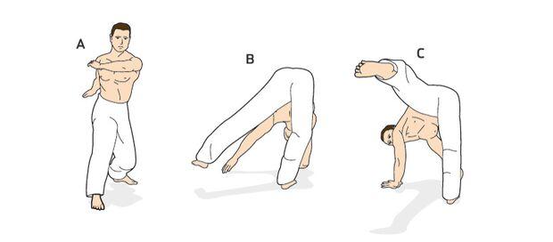 Schrittfolge beim Capoeira