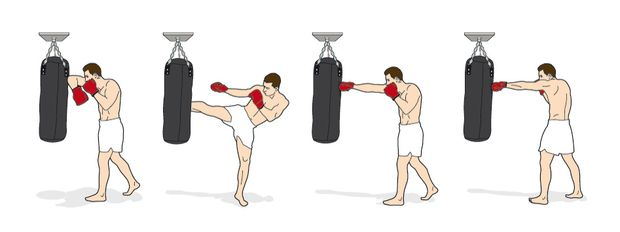 Schrittfolge beim Muay Thai