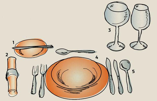 So sieht es aus, das richtige Tischgedeck