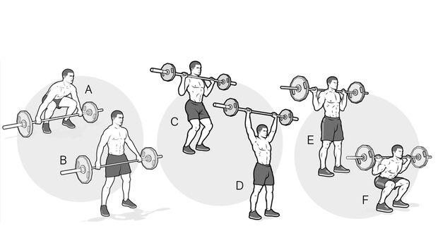 Übungs-Kombinationen sind die besten Übungen für den Nachbrenneffekt