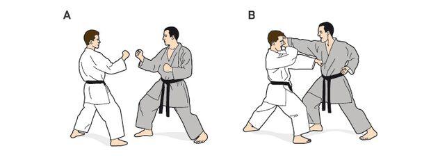 Übungsabfolge Karate