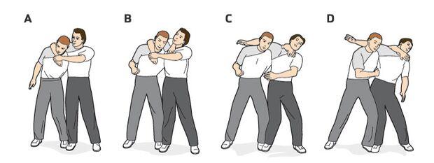 Übungsschritte Wing Chun