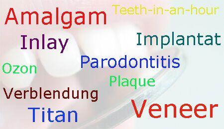 Zahnlexikon: Begriffe und Erklärungen von A bis Z