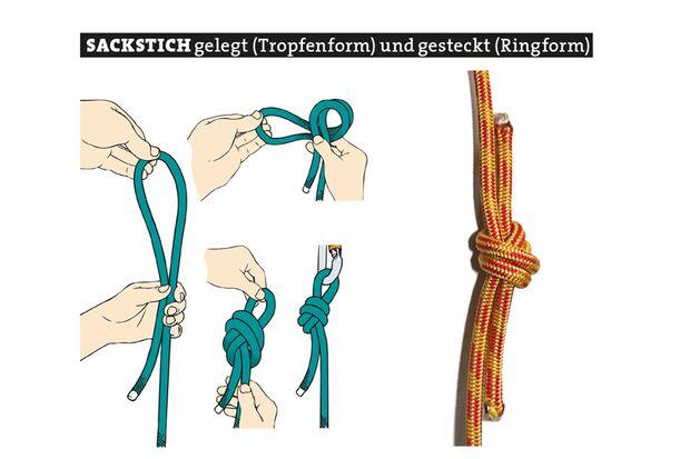 Zum Verbinden von Reepschnüren, Bandschlingen und Seilen dienen je nach Einsatzbereich unterschiedliche Knoten.